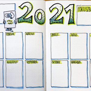 Szánj időt a tervezésre – írd fel, tervezz, rajzolj és színezz!